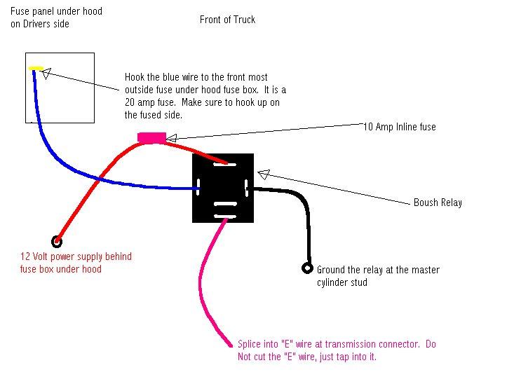 TRNW Store: Transmission Power Relay System