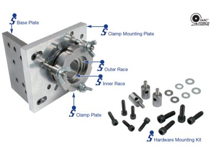 Servo Pin Bore Reaming Fixture